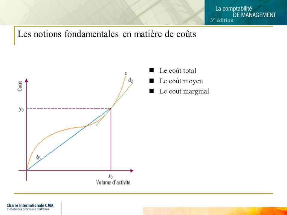 Les notions fondamentales en matière de coûts