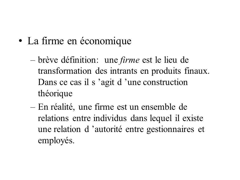 La firme en économique