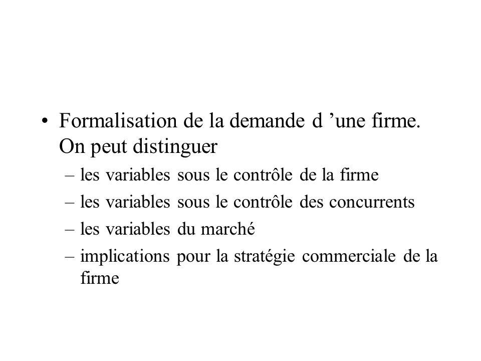 Formalisation de la demande d 'une firme. On peut distinguer