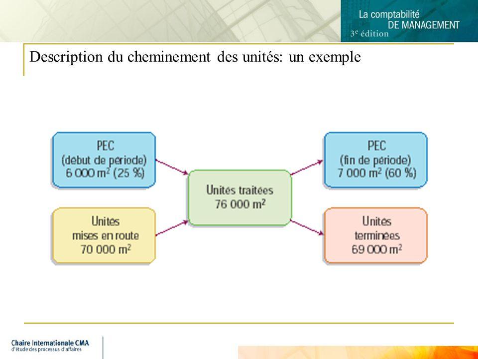 Description du cheminement des unités: un exemple