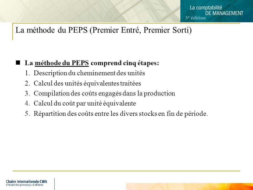 La méthode du PEPS (Premier Entré, Premier Sorti)