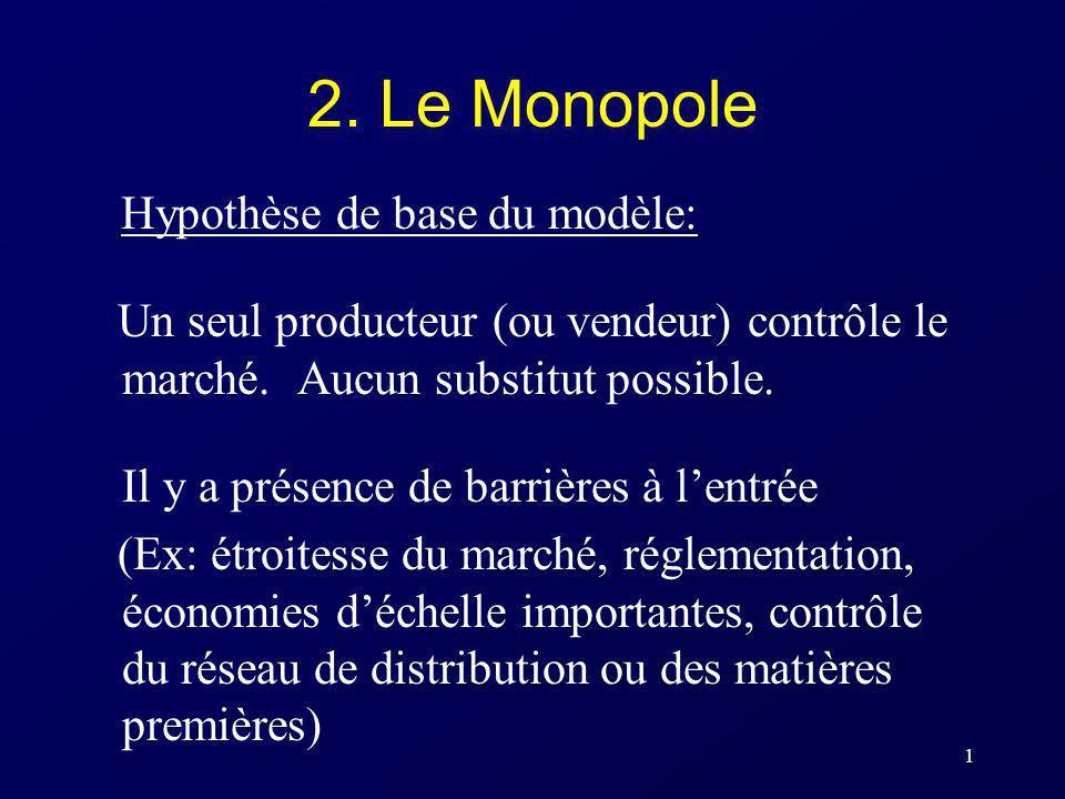 2. Le Monopole Hypothèse de base du modèle:
