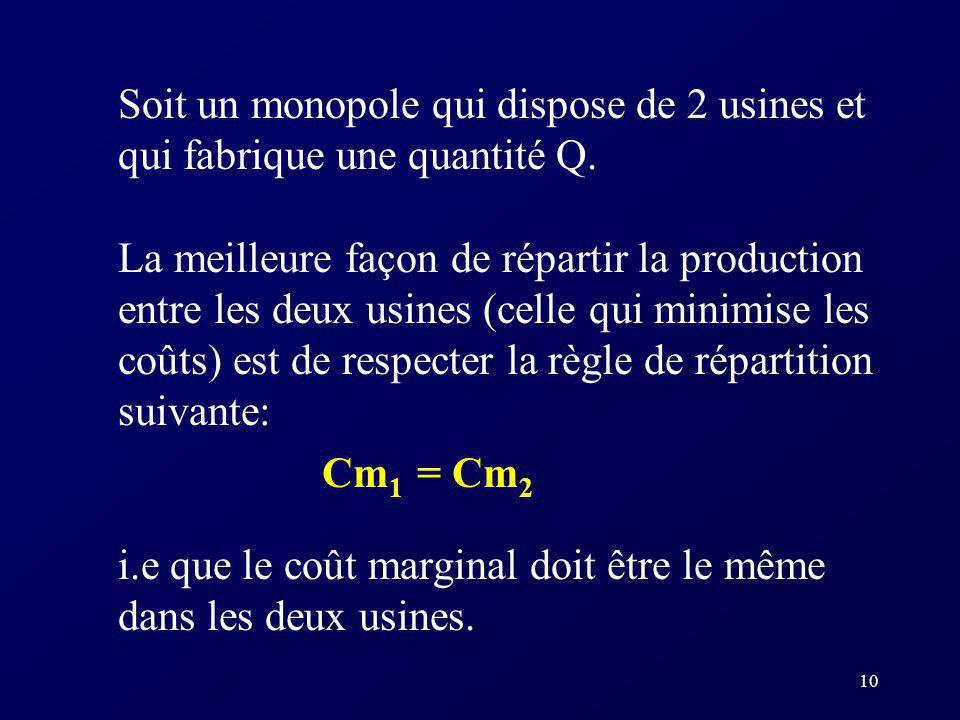 Soit un monopole qui dispose de 2 usines et qui fabrique une quantité Q.