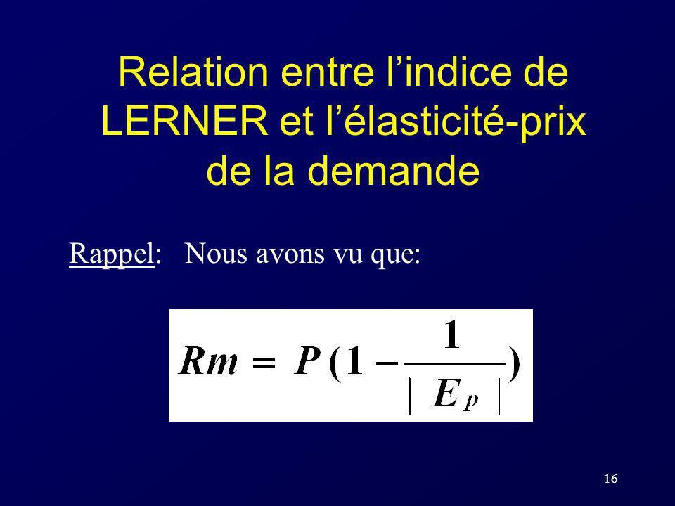 Relation entre l'indice de LERNER et l'élasticité-prix de la demande