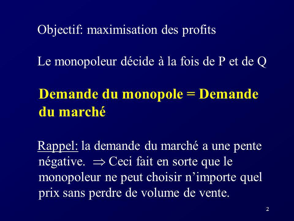 Objectif: maximisation des profits