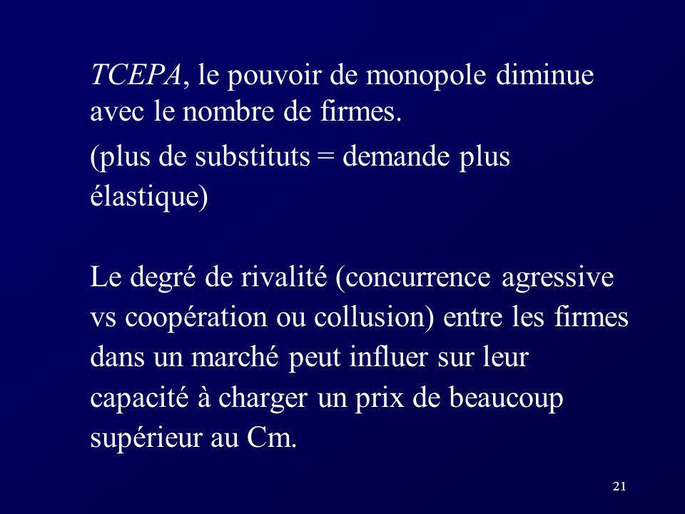 TCEPA, le pouvoir de monopole diminue avec le nombre de firmes.