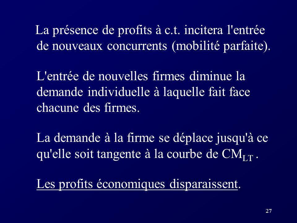La présence de profits à c. t