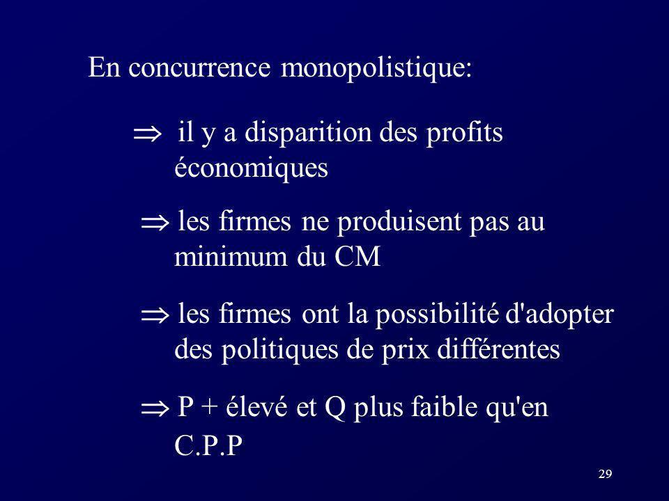 En concurrence monopolistique: