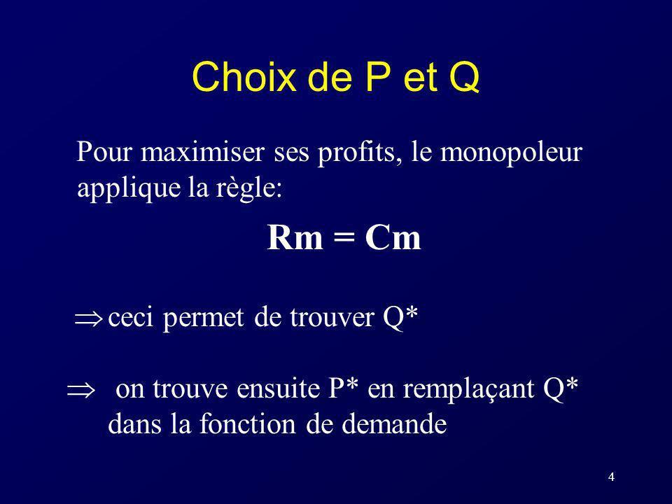 Choix de P et Q Pour maximiser ses profits, le monopoleur applique la règle: Rm = Cm.  ceci permet de trouver Q*