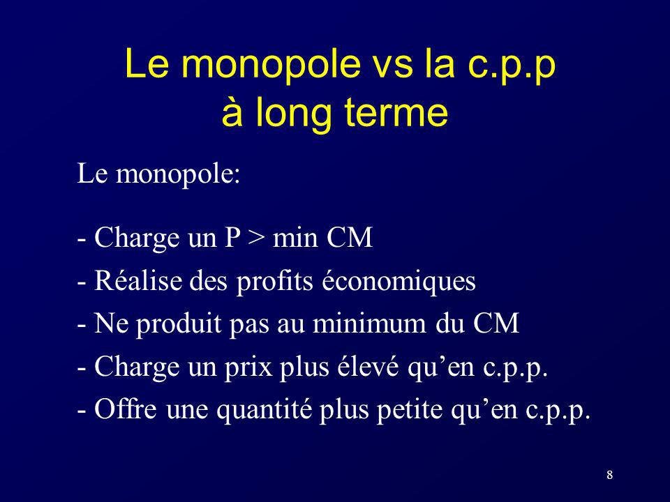 Le monopole vs la c.p.p à long terme