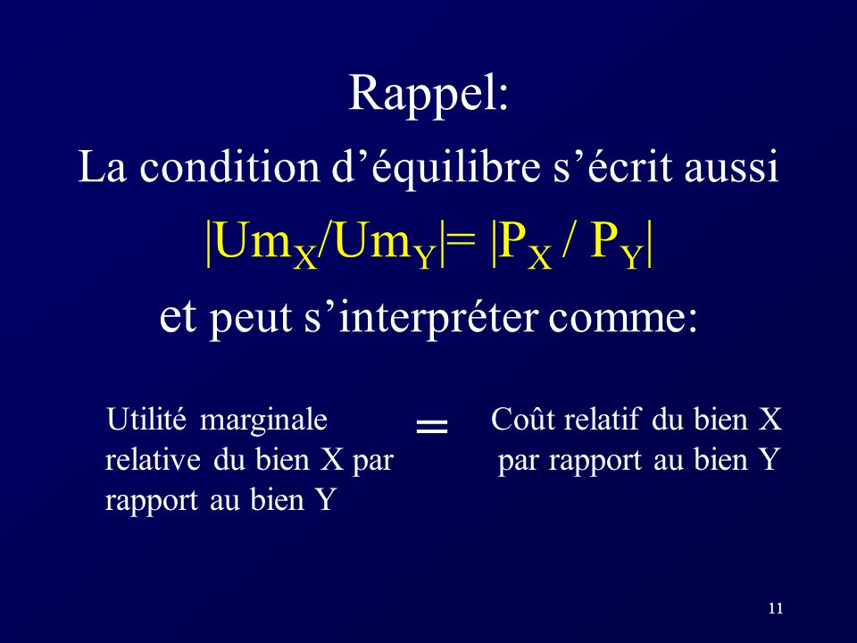 Rappel: La condition d'équilibre s'écrit aussi |UmX/UmY|= |PX / PY| et peut s'interpréter comme: