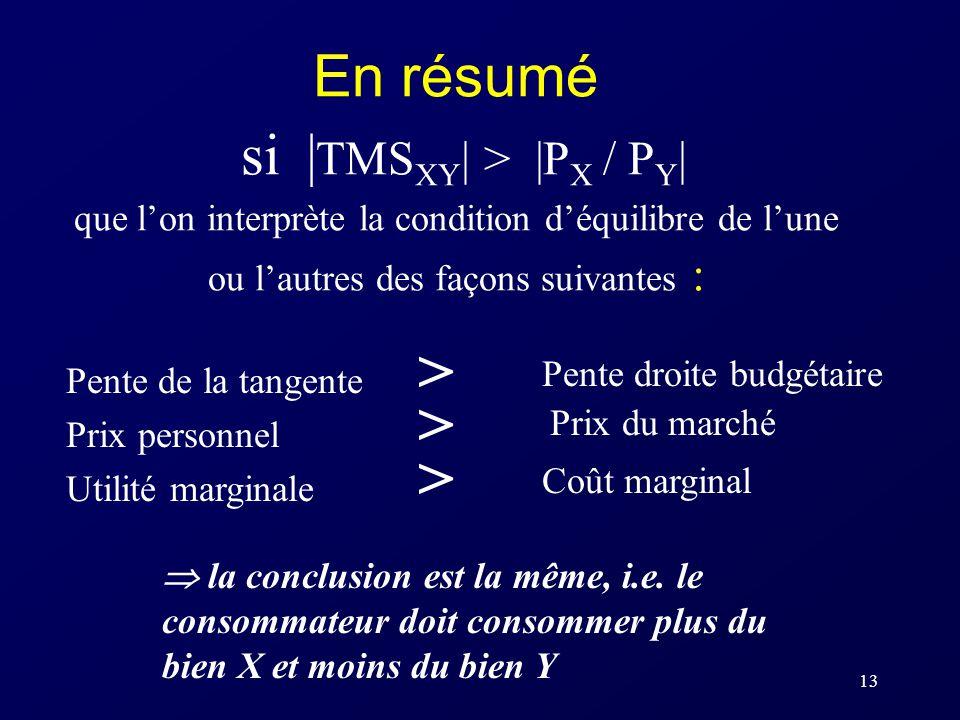 En résumé si |TMSXY| > |PX / PY| que l'on interprète la condition d'équilibre de l'une ou l'autres des façons suivantes :