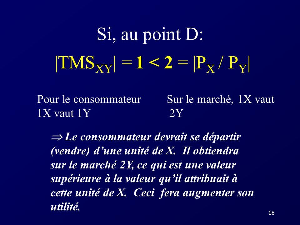 Si, au point D: |TMSXY| = 1 < 2 = |PX / PY|