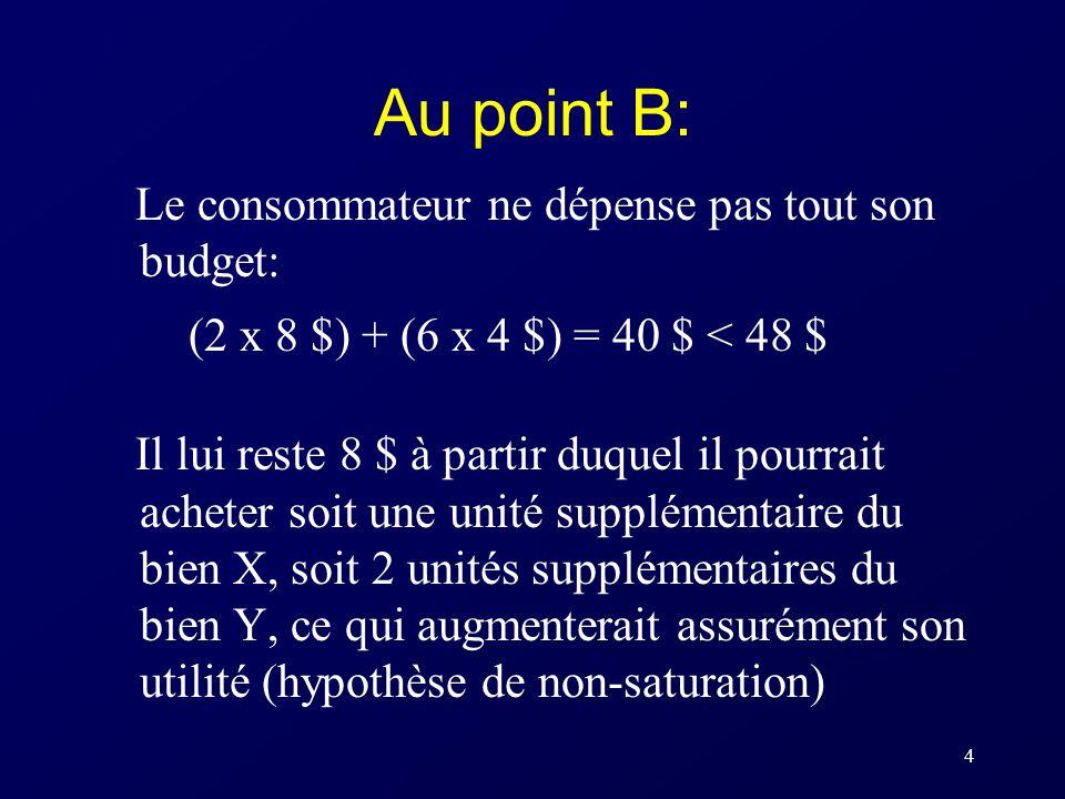 Au point B: Le consommateur ne dépense pas tout son budget: