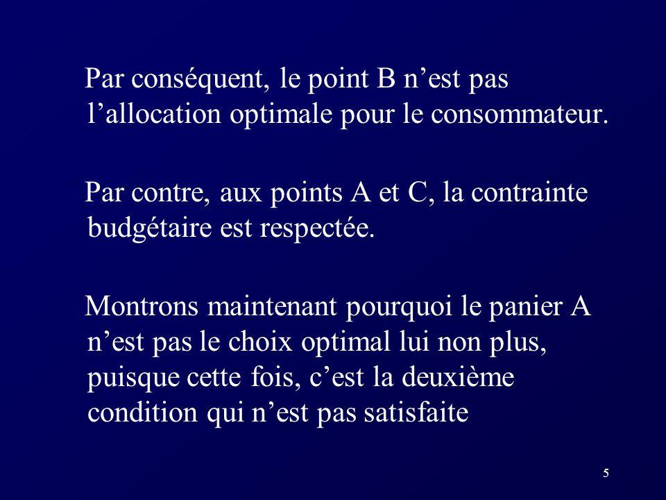 Par conséquent, le point B n'est pas l'allocation optimale pour le consommateur.