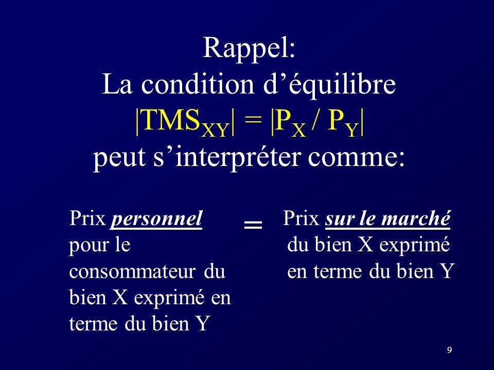 Rappel: La condition d'équilibre |TMSXY| = |PX / PY| peut s'interpréter comme: