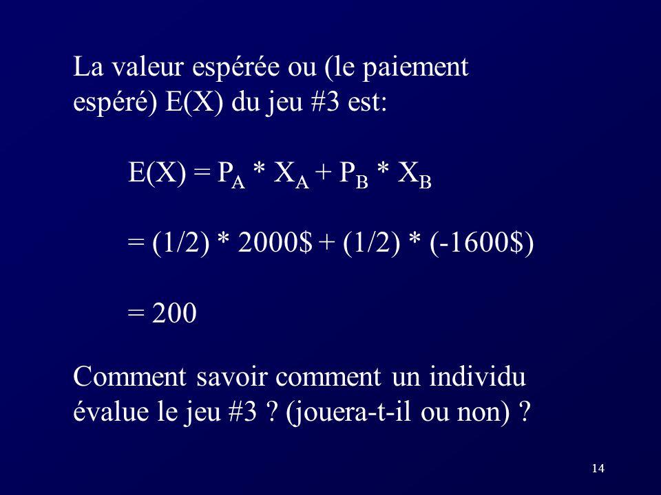 La valeur espérée ou (le paiement espéré) E(X) du jeu #3 est: