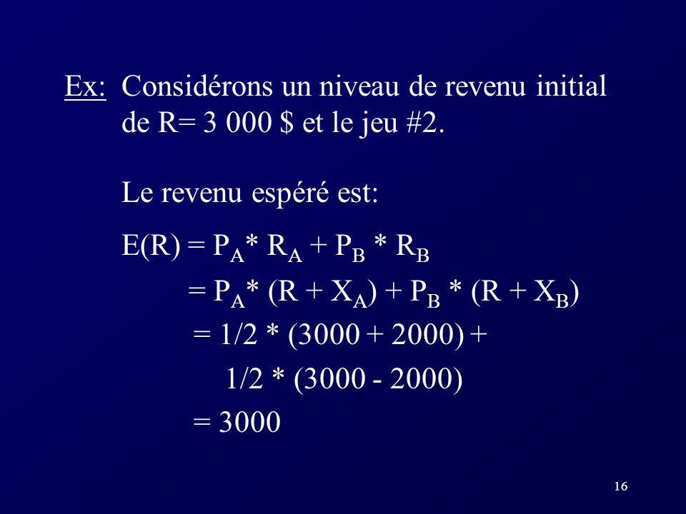 Ex:. Considérons un niveau de revenu initial