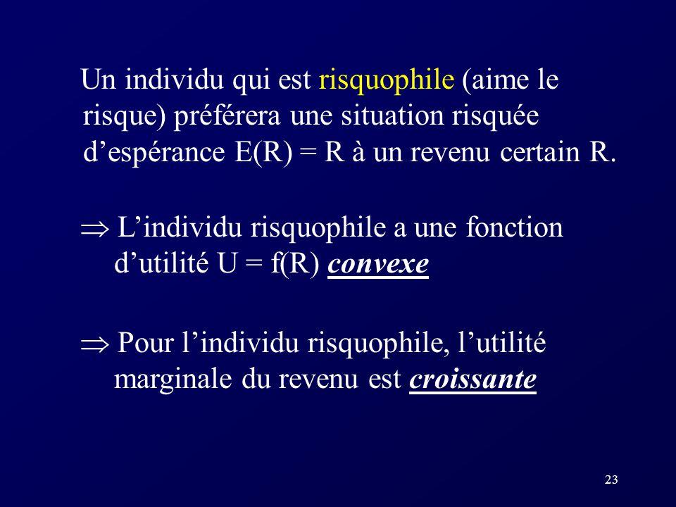 Un individu qui est risquophile (aime le risque) préférera une situation risquée d'espérance E(R) = R à un revenu certain R.
