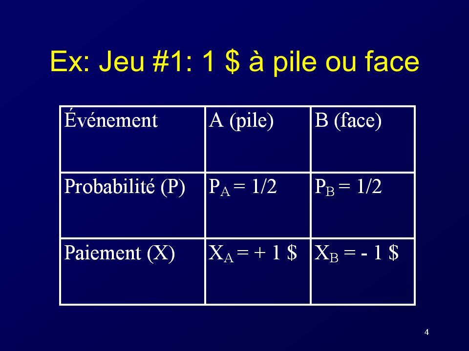 Ex: Jeu #1: 1 $ à pile ou face