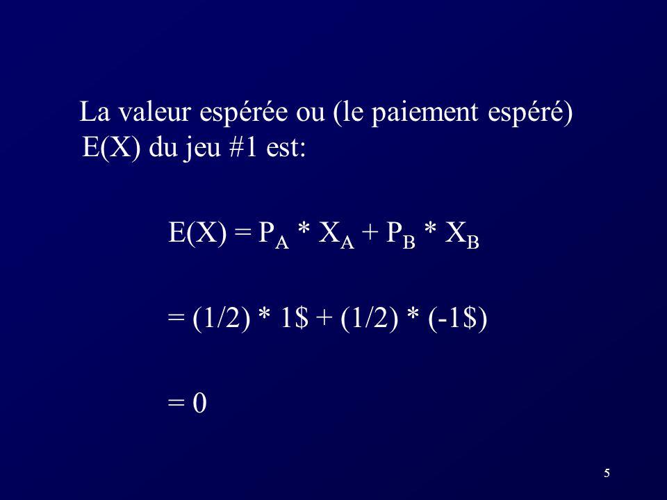 La valeur espérée ou (le paiement espéré) E(X) du jeu #1 est: