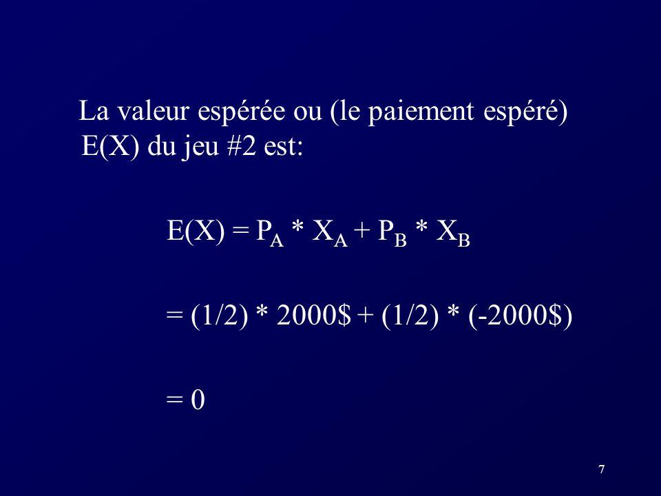 La valeur espérée ou (le paiement espéré) E(X) du jeu #2 est: