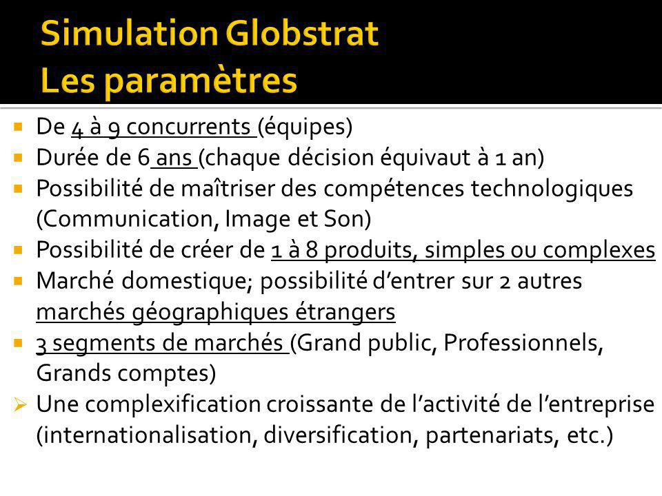 Simulation Globstrat Les paramètres