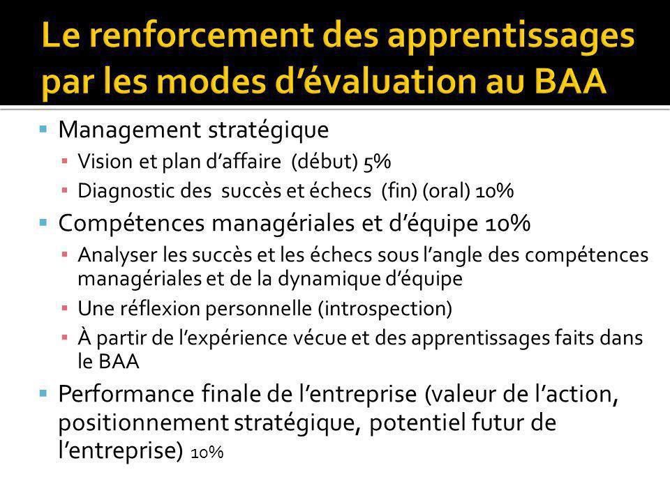 Le renforcement des apprentissages par les modes d'évaluation au BAA
