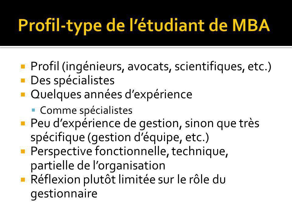 Profil-type de l'étudiant de MBA