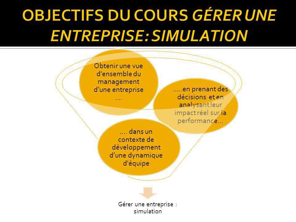 OBJECTIFS DU COURS GÉRER UNE ENTREPRISE: SIMULATION