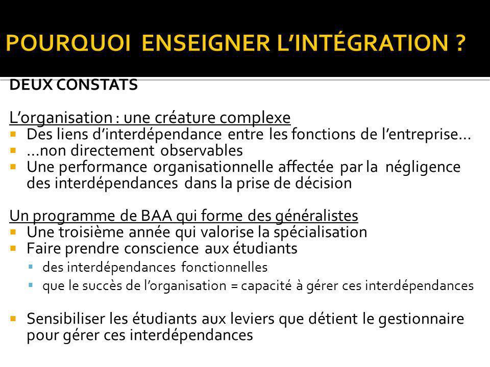 POURQUOI ENSEIGNER L'INTÉGRATION