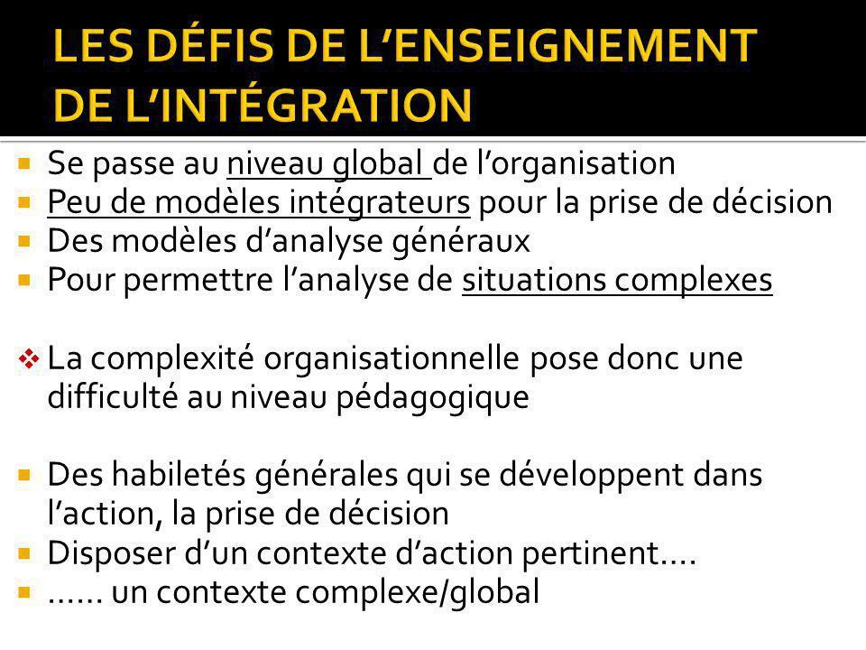 LES DÉFIS DE L'ENSEIGNEMENT DE L'INTÉGRATION