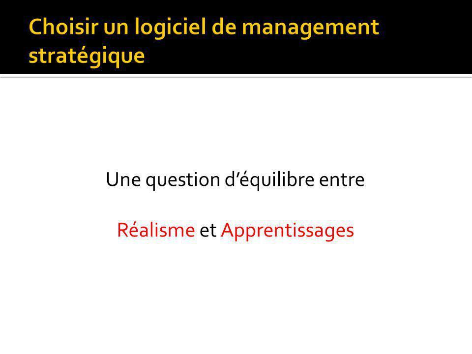 Choisir un logiciel de management stratégique