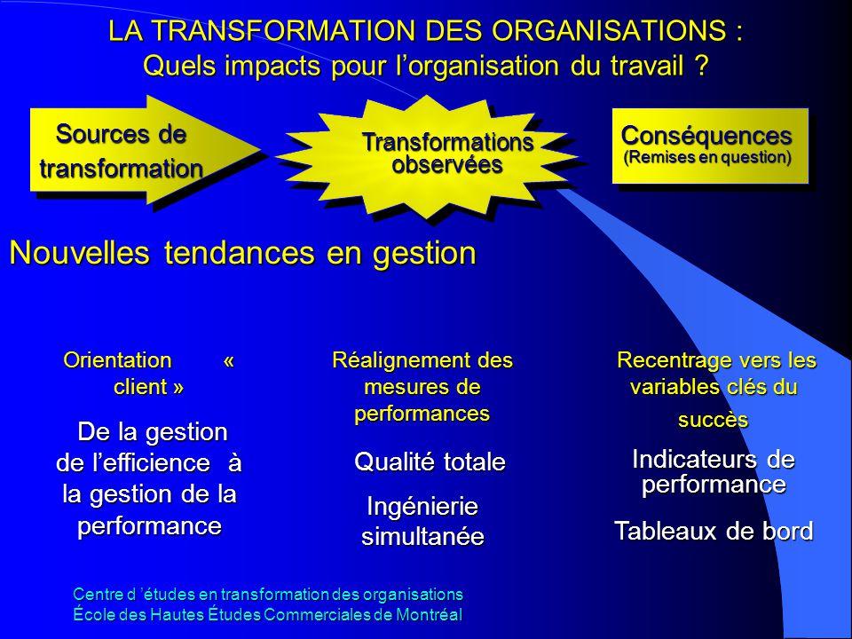 Nouvelles tendances en gestion