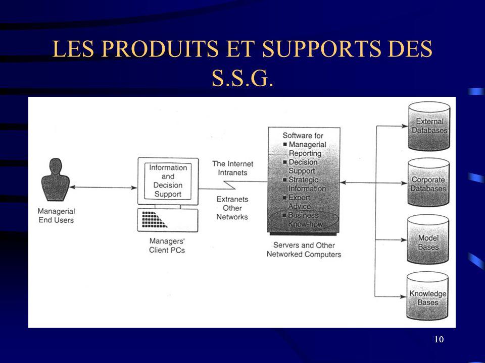 LES PRODUITS ET SUPPORTS DES S.S.G.