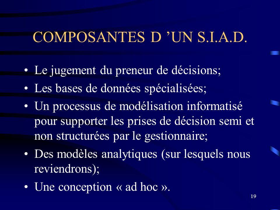 COMPOSANTES D 'UN S.I.A.D. Le jugement du preneur de décisions;