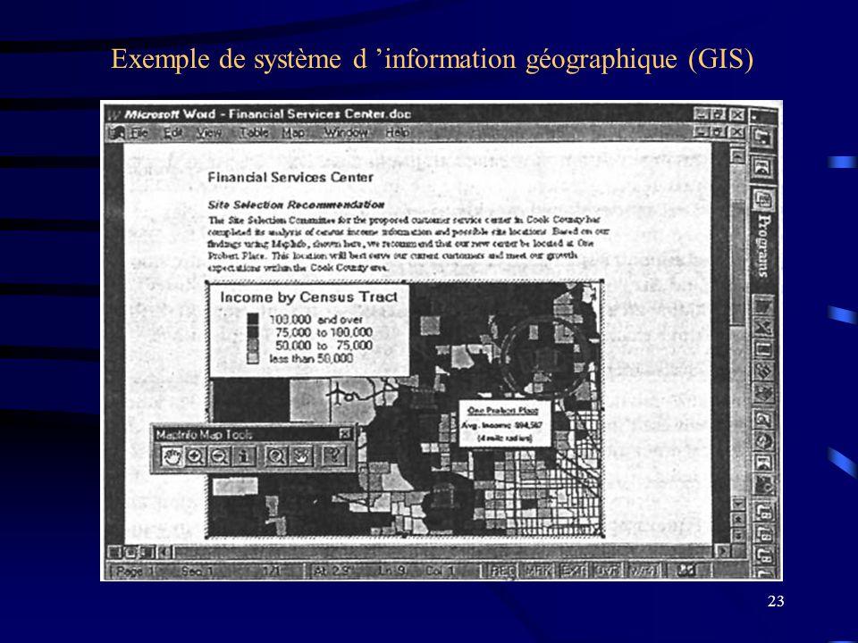Exemple de système d 'information géographique (GIS)