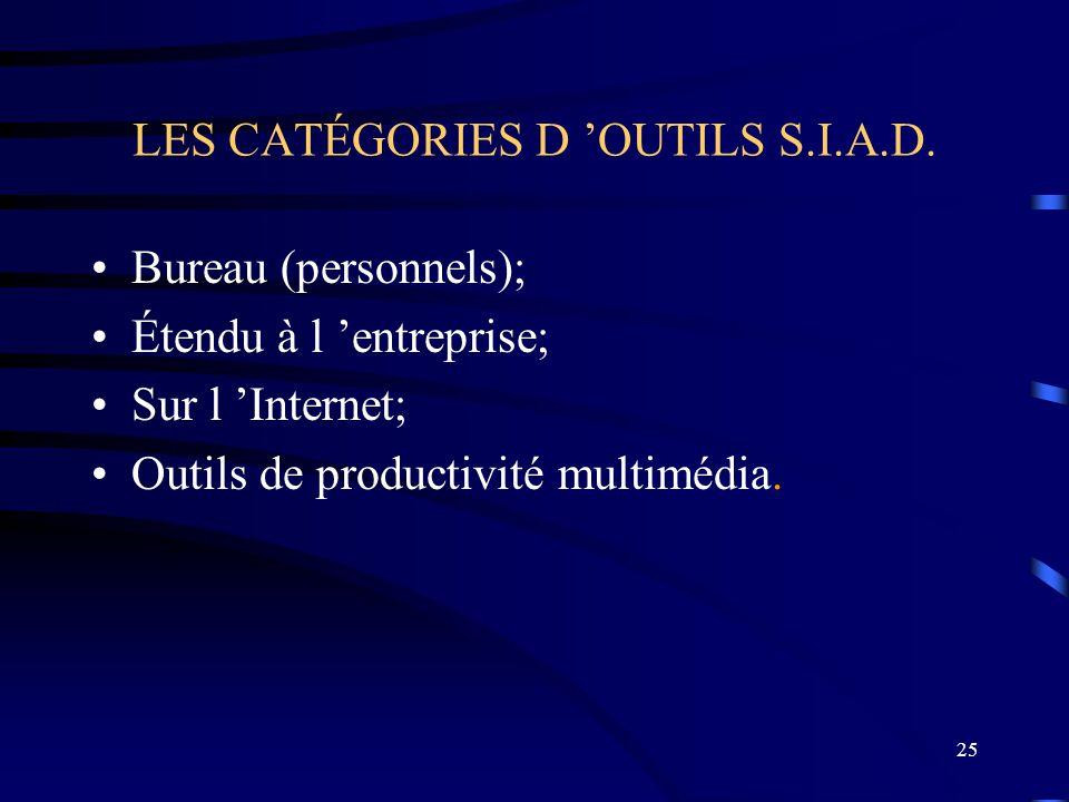 LES CATÉGORIES D 'OUTILS S.I.A.D.