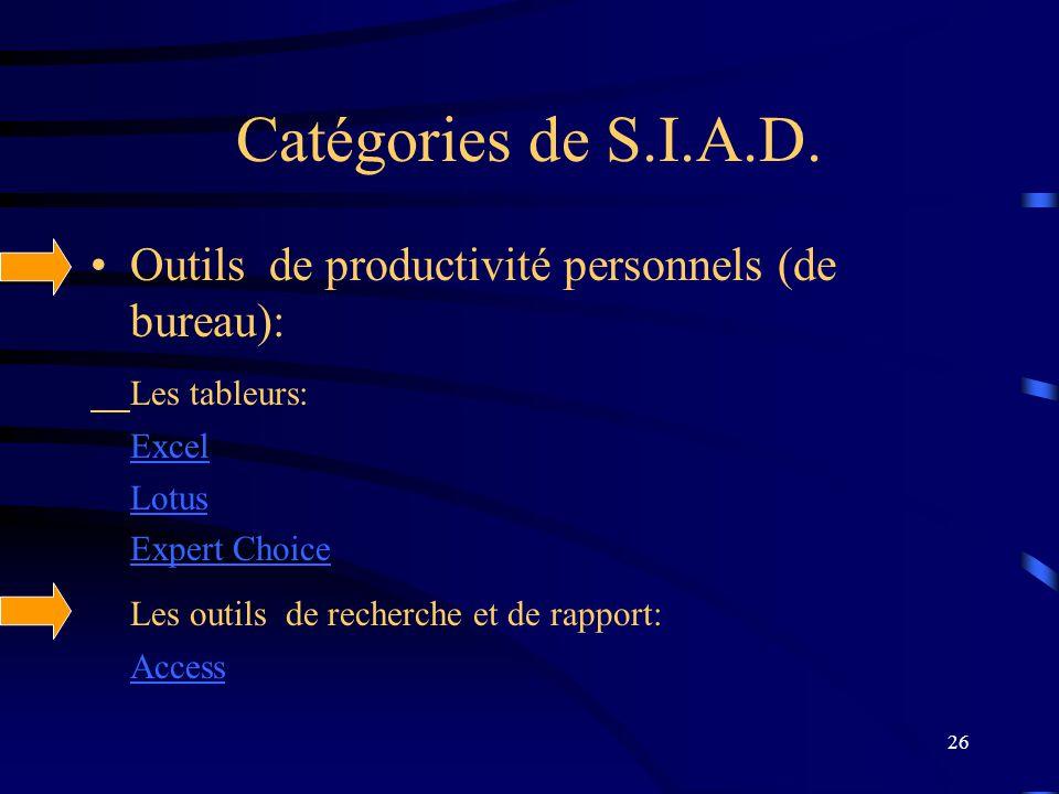 Catégories de S.I.A.D. Outils de productivité personnels (de bureau):