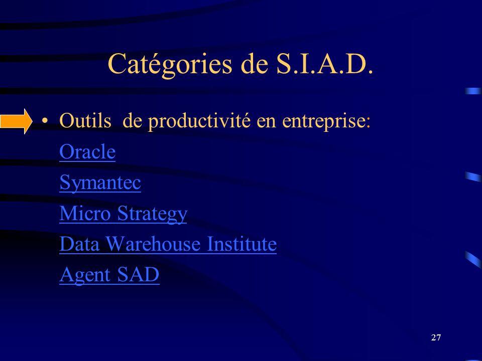Catégories de S.I.A.D. Outils de productivité en entreprise: Oracle