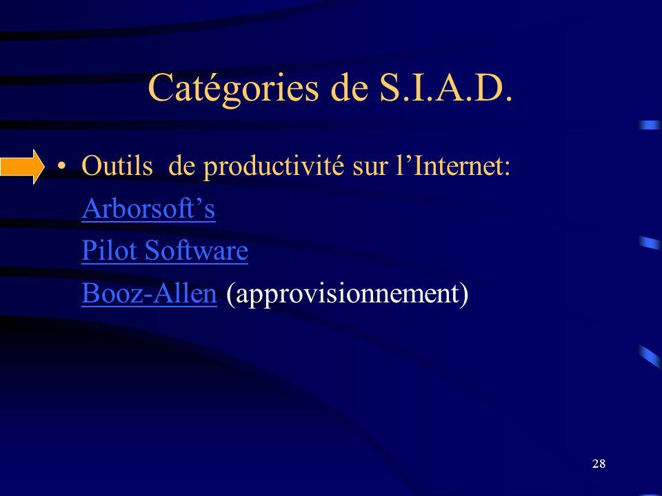 Catégories de S.I.A.D. Outils de productivité sur l'Internet: