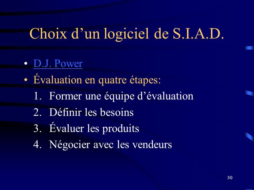 Choix d'un logiciel de S.I.A.D.