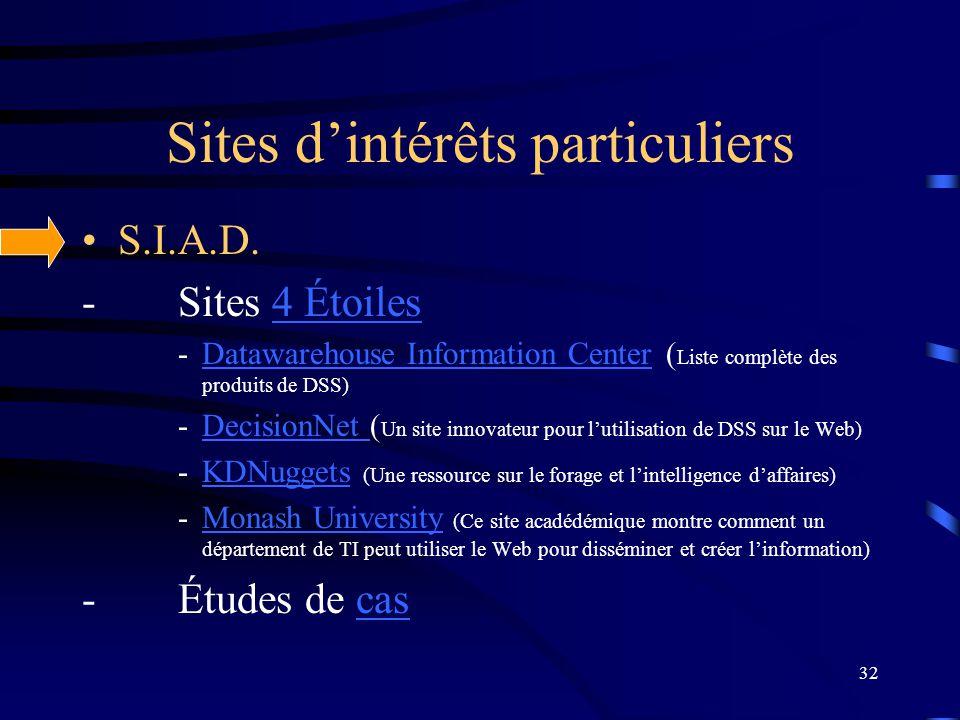 Sites d'intérêts particuliers
