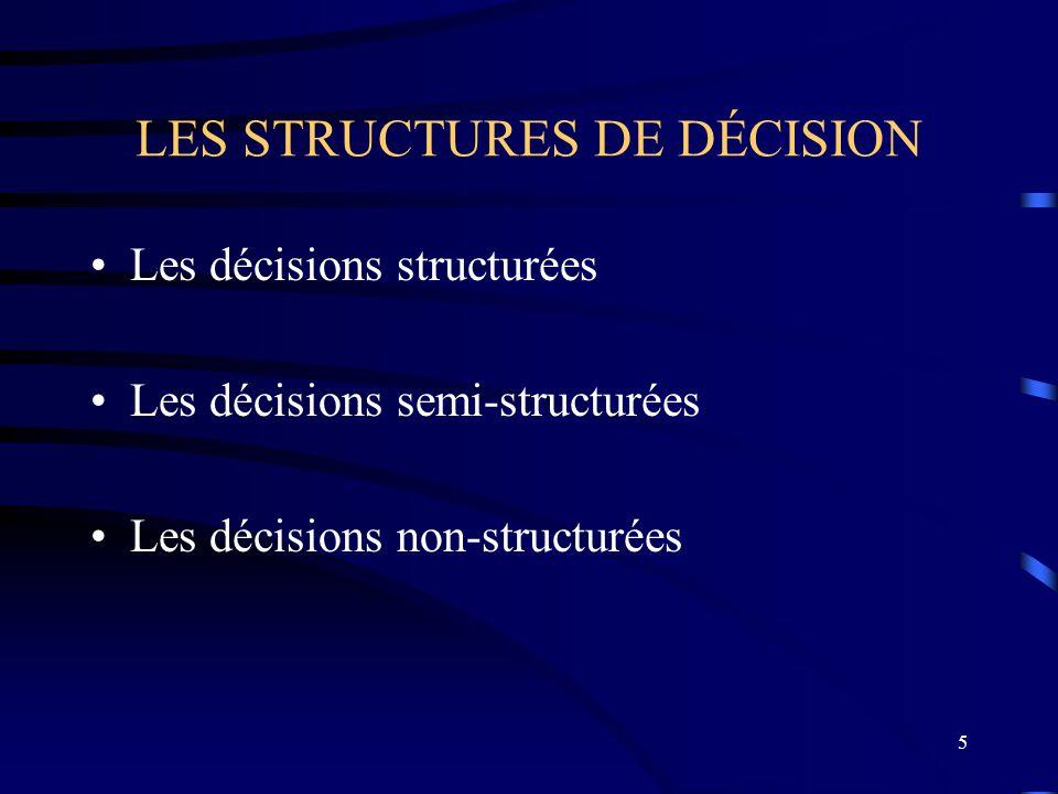 LES STRUCTURES DE DÉCISION