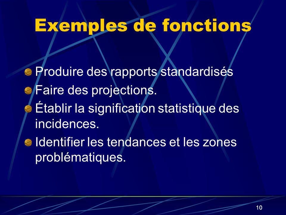 Exemples de fonctions Produire des rapports standardisés