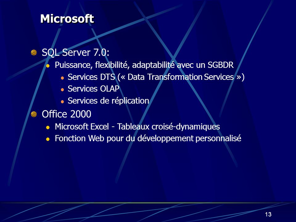 Microsoft SQL Server 7.0: Office 2000