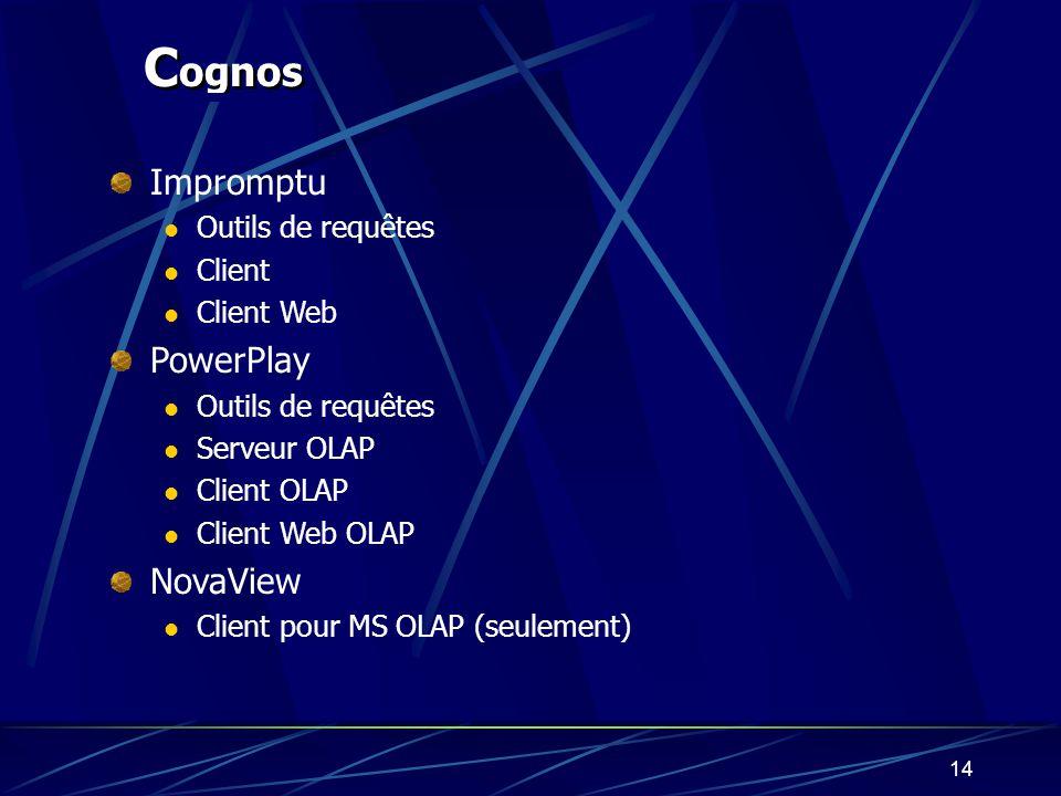 Cognos Impromptu PowerPlay NovaView Outils de requêtes Client
