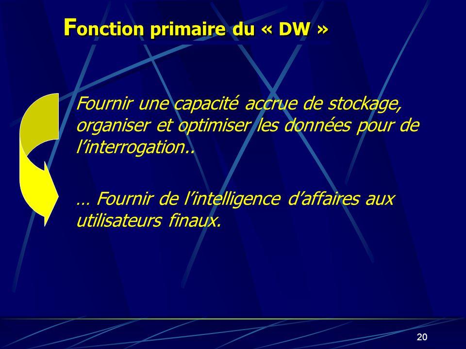 Fonction primaire du « DW »