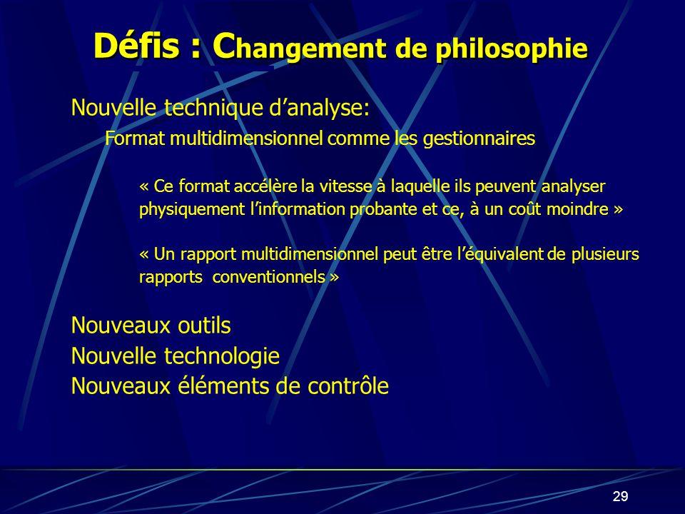 Défis : Changement de philosophie
