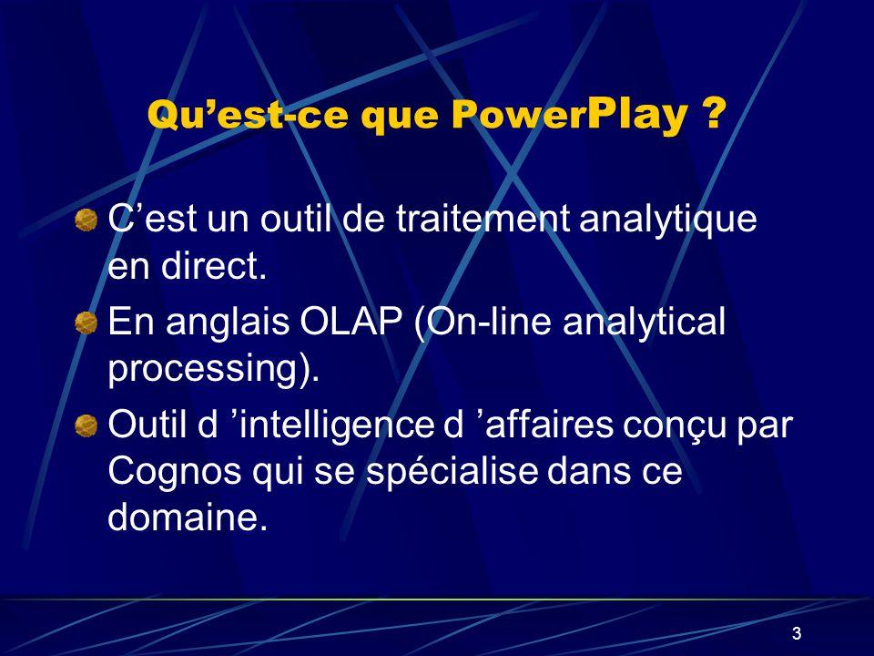 Qu'est-ce que PowerPlay